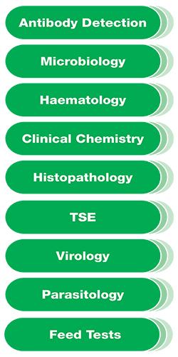 Vetqas PT schemes - APHA Scientific